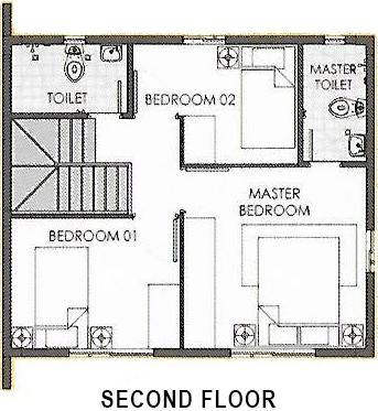 camella homes dana second floor plan