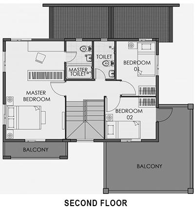 camella homes greta second floor plan